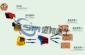 碎石机生产线/石料加工设备/沙石破碎机
